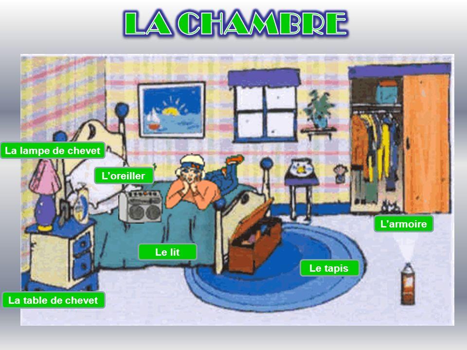 LA CHAMBRE La lampe de chevet L'oreiller L'armoire Le lit Le tapis