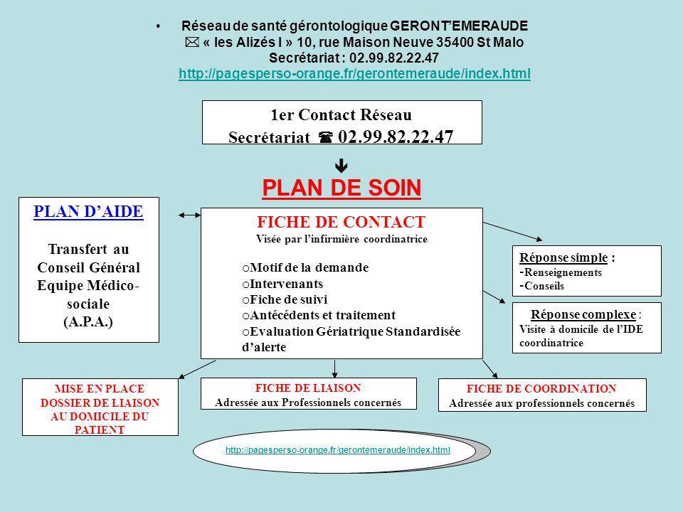 PLAN DE SOIN 1er Contact Réseau Secrétariat  02.99.82.22.47 