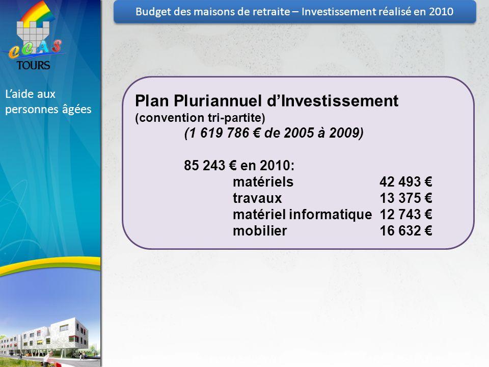Budget des maisons de retraite – Investissement réalisé en 2010