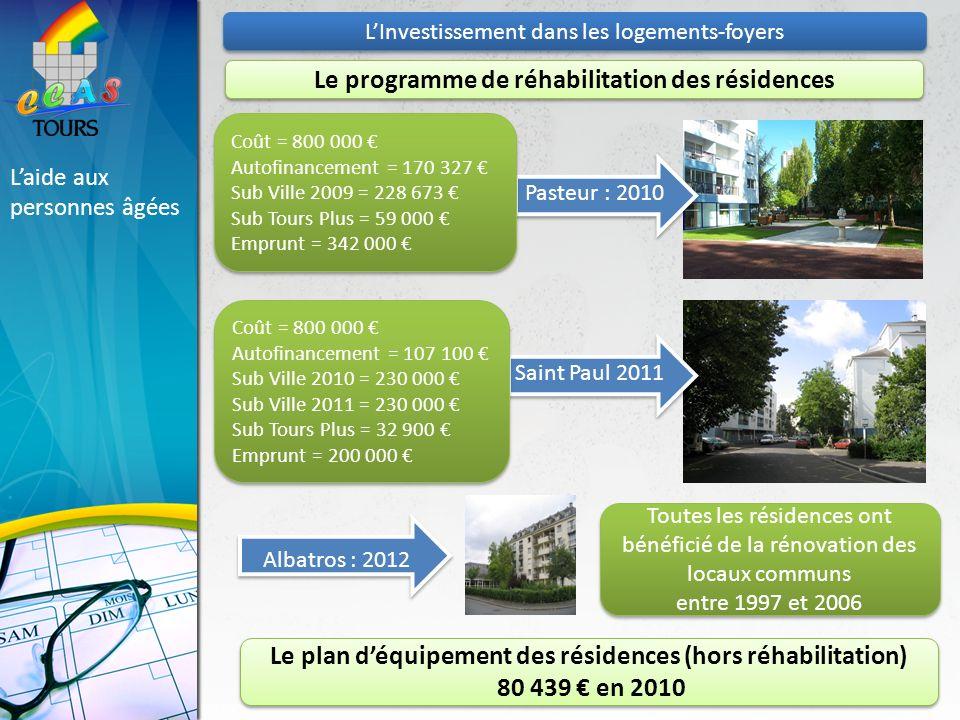 Le programme de réhabilitation des résidences