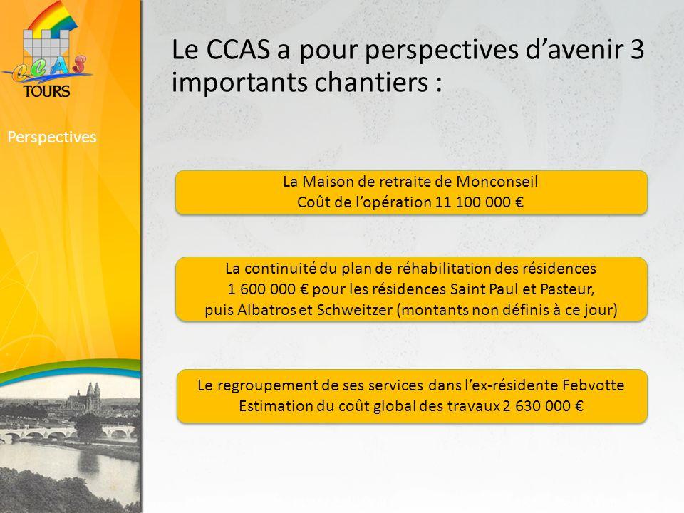 Le CCAS a pour perspectives d'avenir 3 importants chantiers :