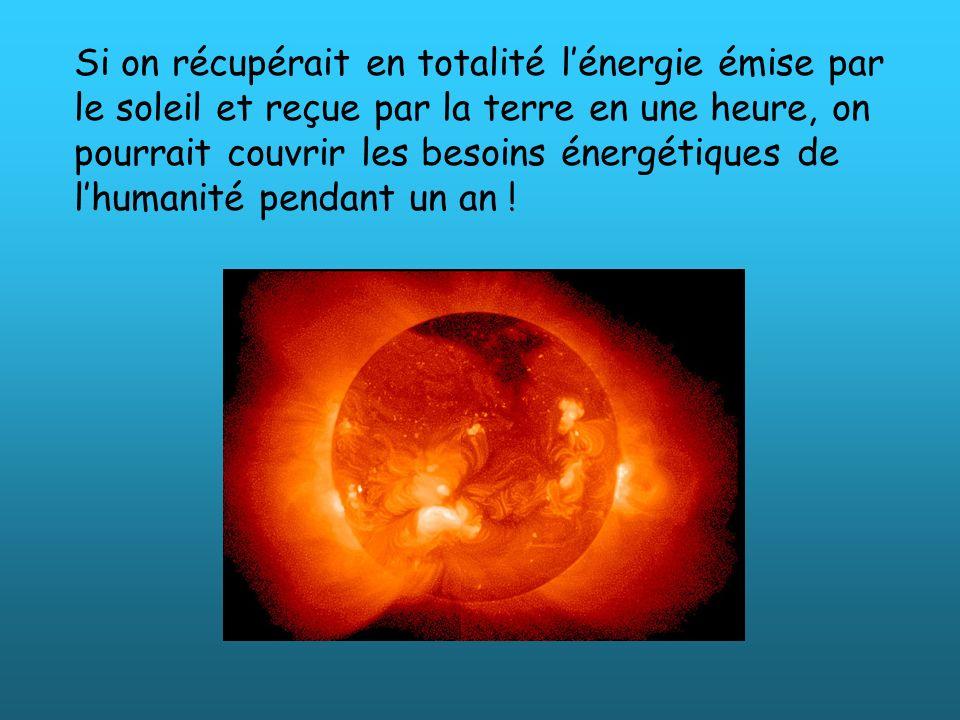 Si on récupérait en totalité l'énergie émise par le soleil et reçue par la terre en une heure, on pourrait couvrir les besoins énergétiques de l'humanité pendant un an !