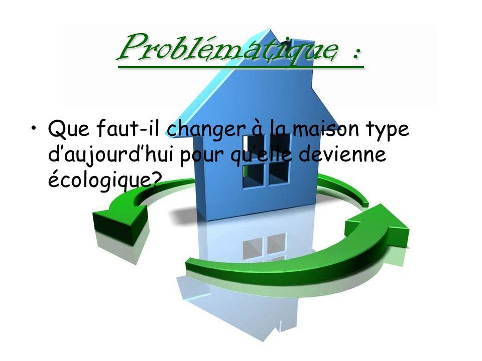 Problématique : Que faut-il changer à la maison type d'aujourd'hui pour qu'elle devienne écologique