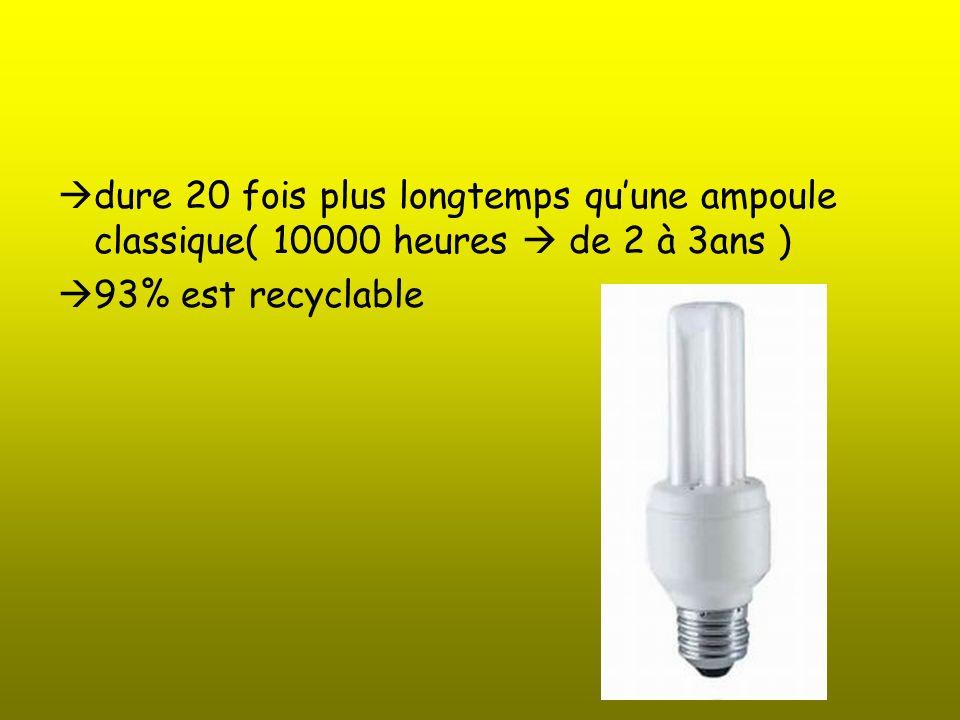 dure 20 fois plus longtemps qu'une ampoule classique( 10000 heures  de 2 à 3ans )