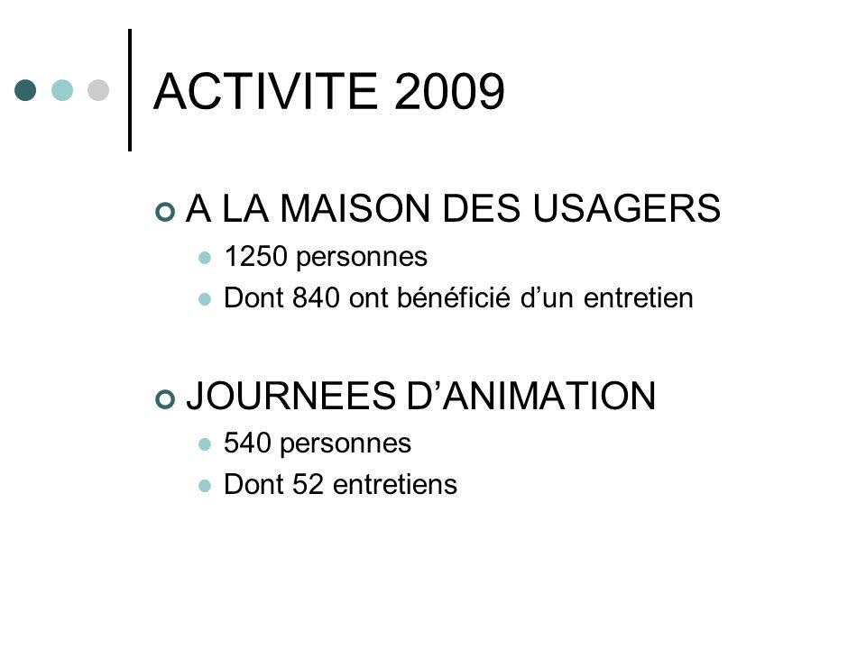 ACTIVITE 2009 A LA MAISON DES USAGERS JOURNEES D'ANIMATION
