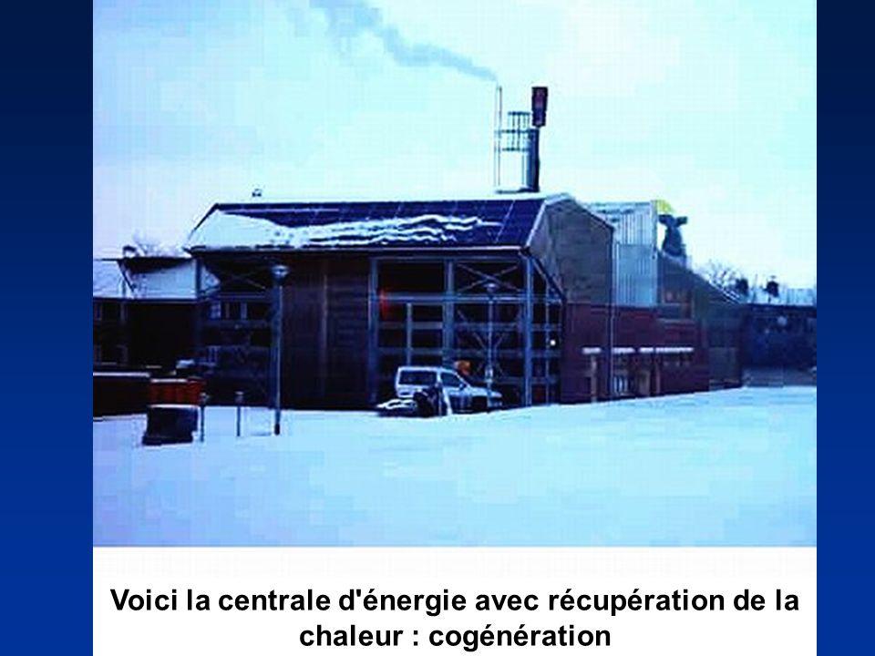 Voici la centrale d énergie avec récupération de la chaleur : cogénération