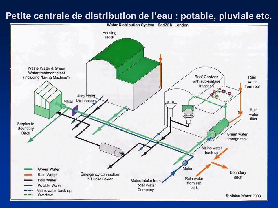 Petite centrale de distribution de l eau : potable, pluviale etc.