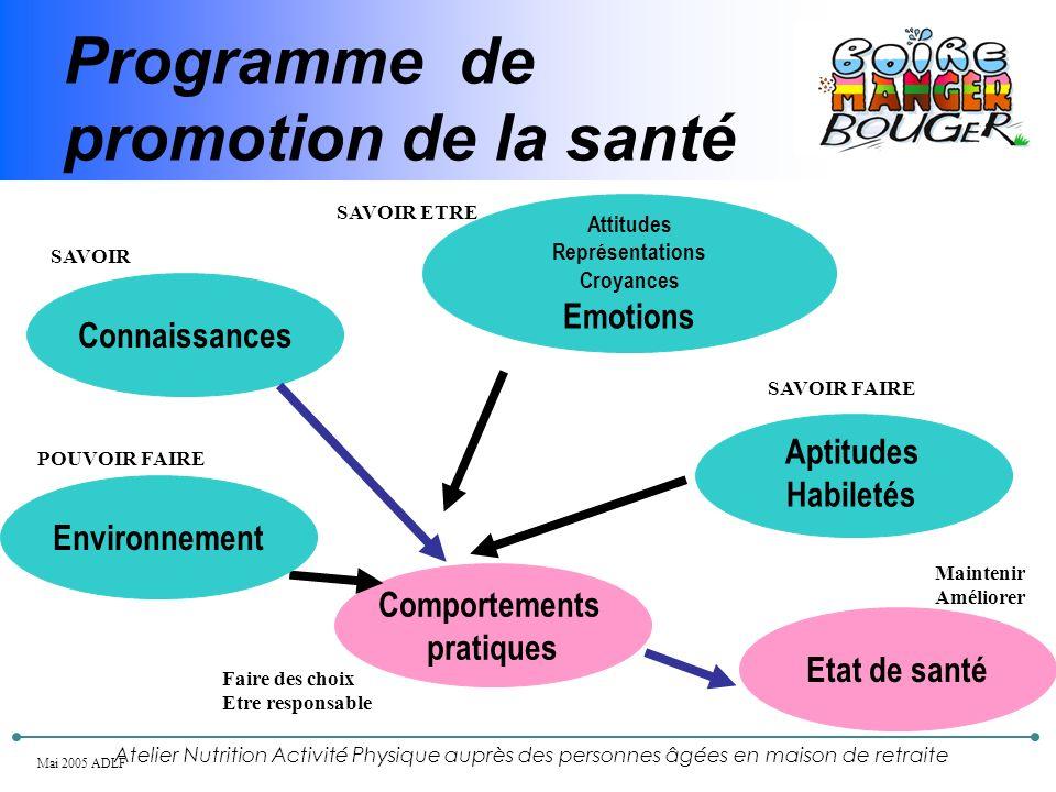 Programme de promotion de la santé