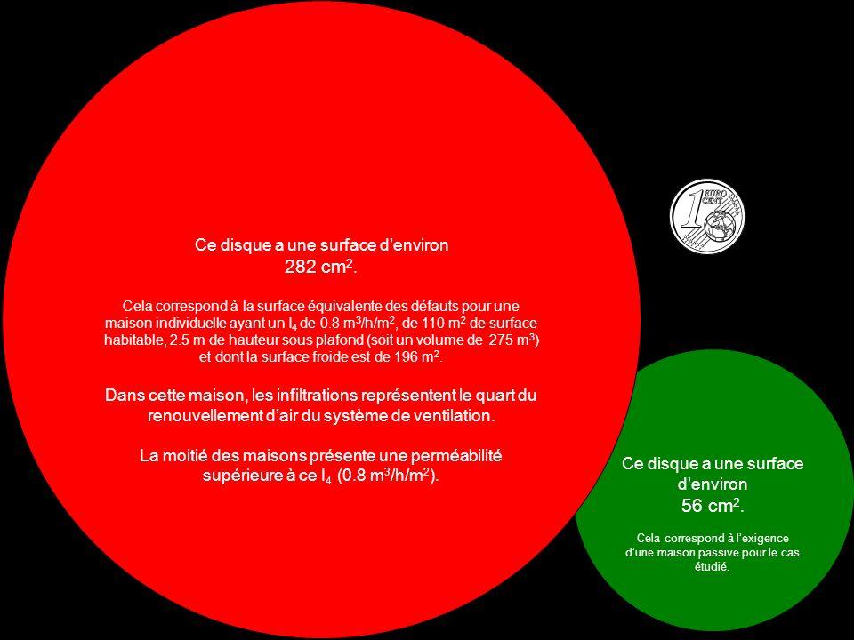282 cm2. 56 cm2. Ce disque a une surface d'environ