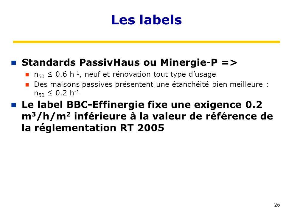 Les labels Standards PassivHaus ou Minergie-P =>