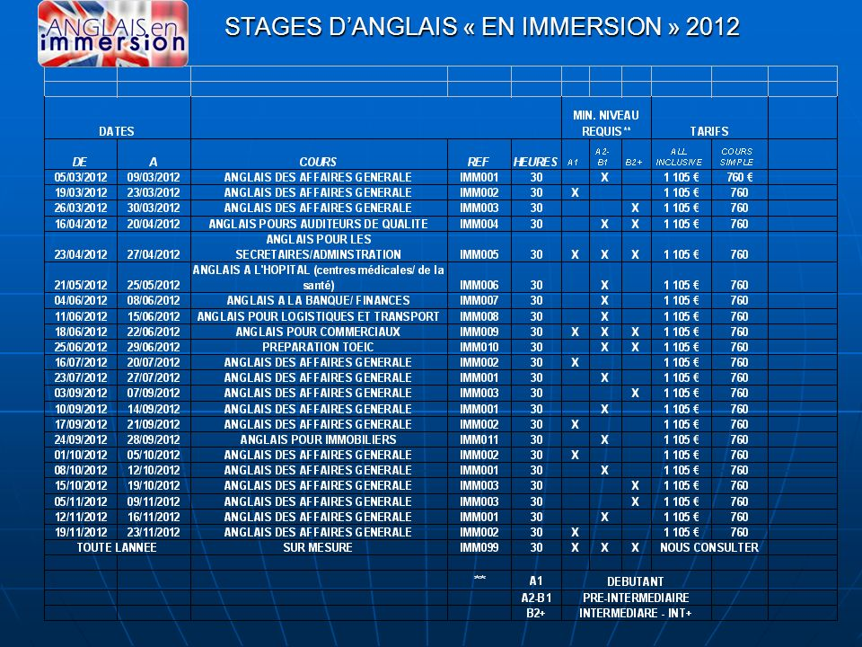 STAGES D'ANGLAIS « EN IMMERSION » 2012