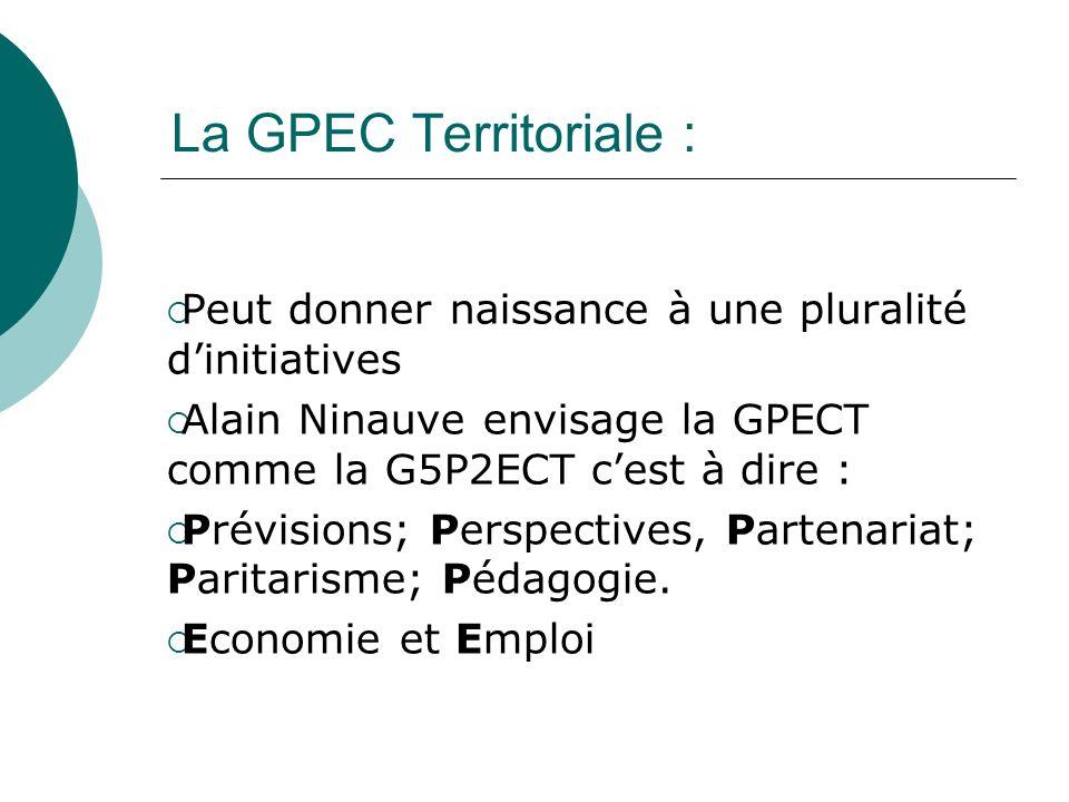 La GPEC Territoriale : Peut donner naissance à une pluralité d'initiatives. Alain Ninauve envisage la GPECT comme la G5P2ECT c'est à dire :