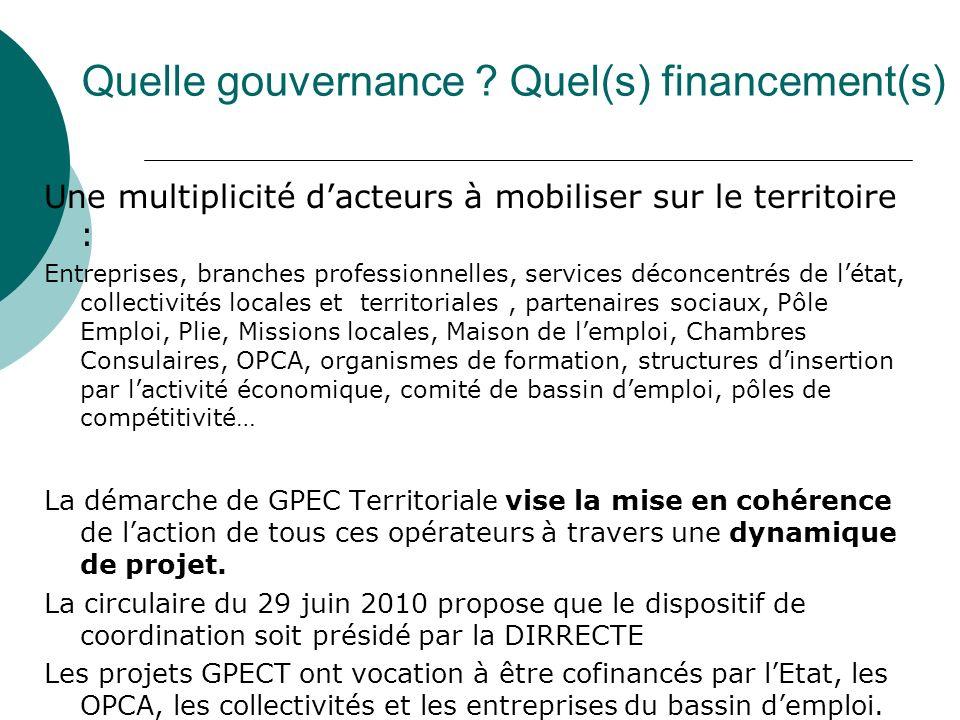 Quelle gouvernance Quel(s) financement(s)