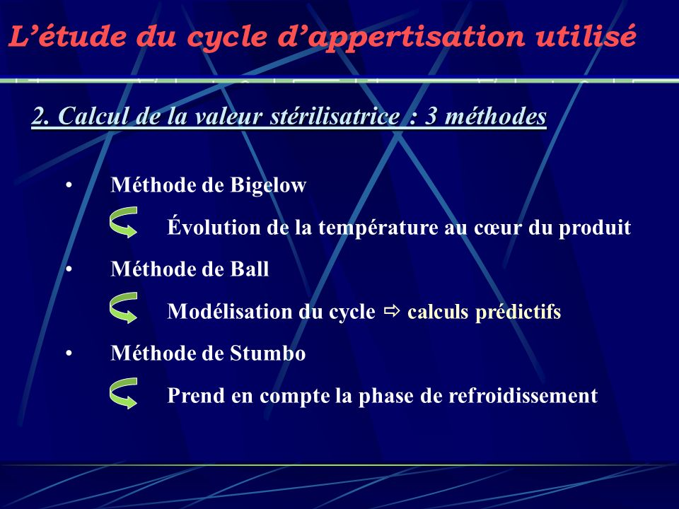 L'étude du cycle d'appertisation utilisé