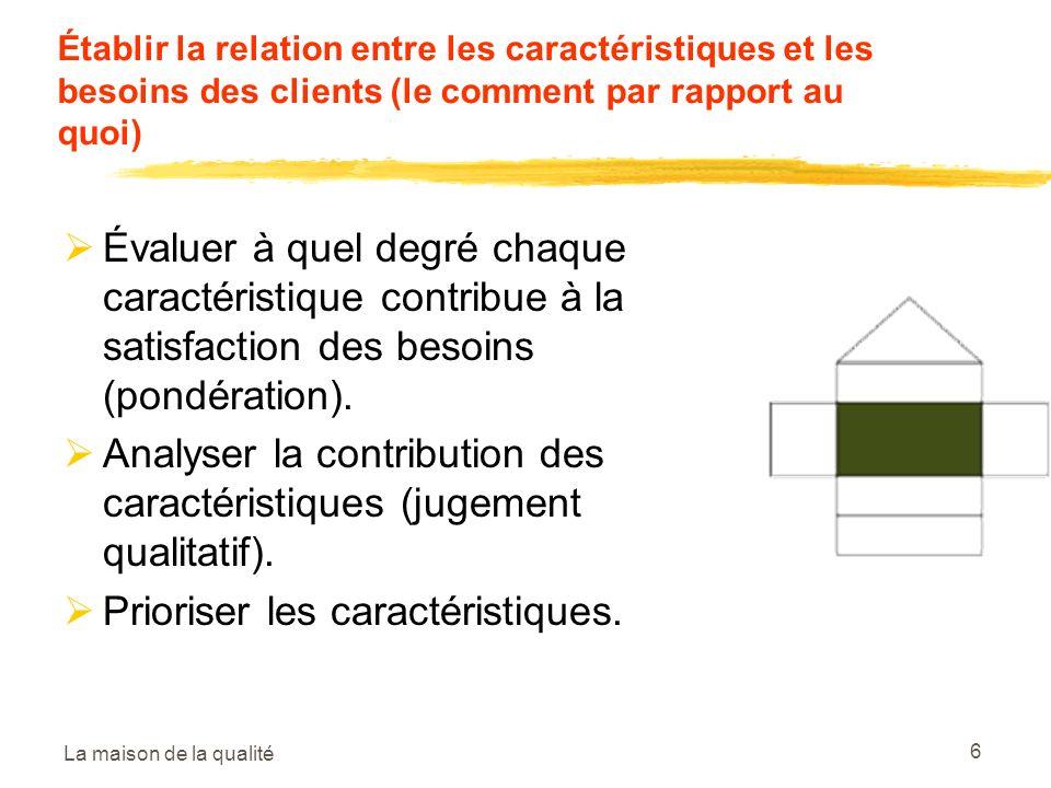Analyser la contribution des caractéristiques (jugement qualitatif).
