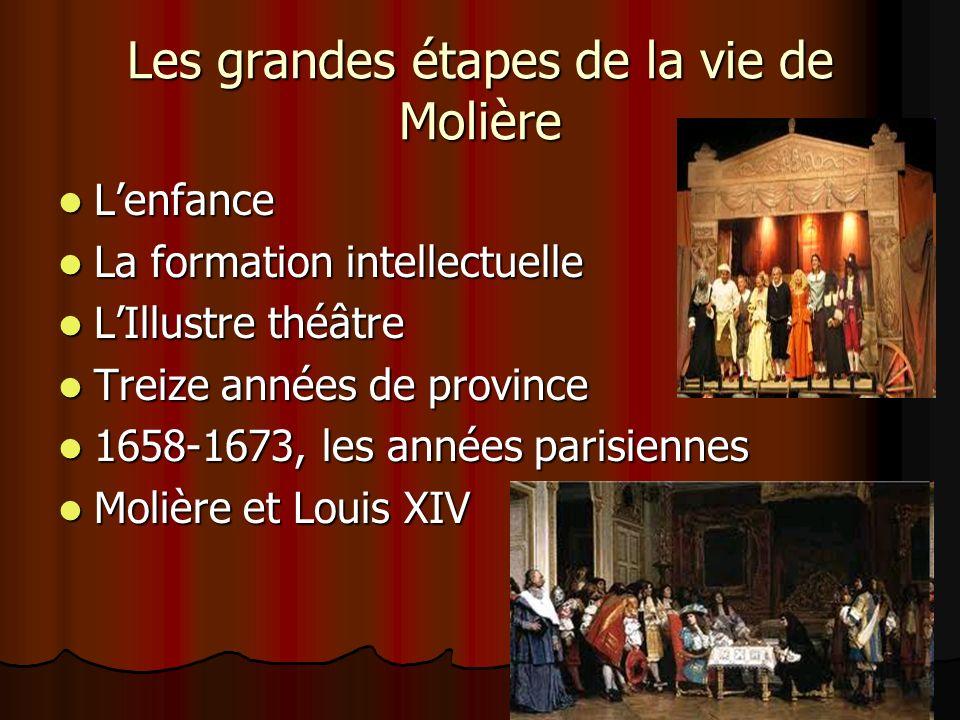 Les grandes étapes de la vie de Molière