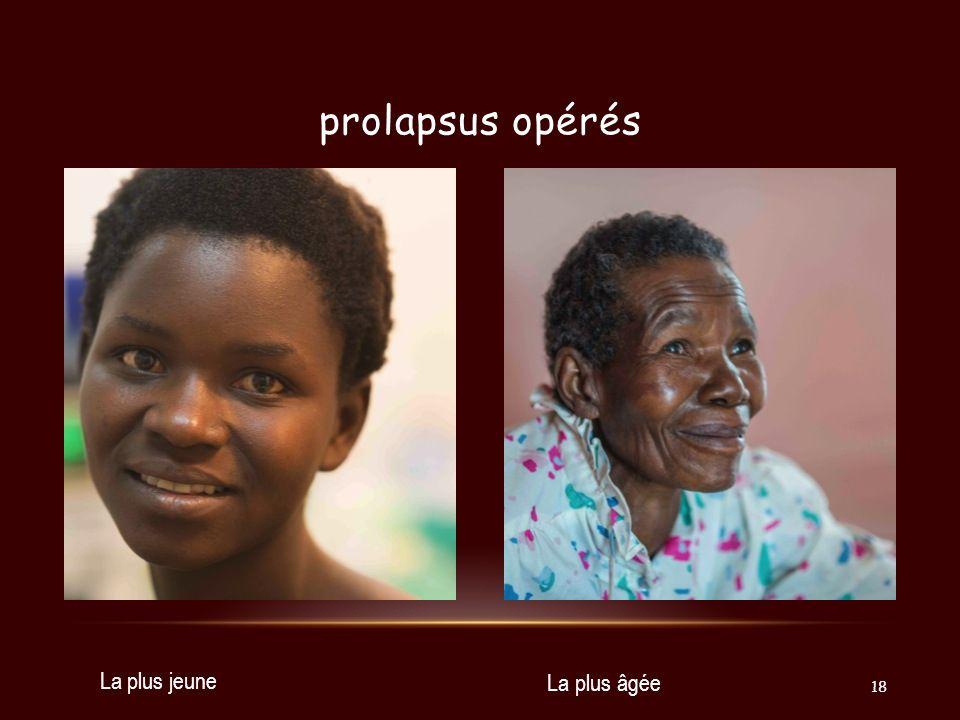 prolapsus opérés La plus jeune La plus âgée