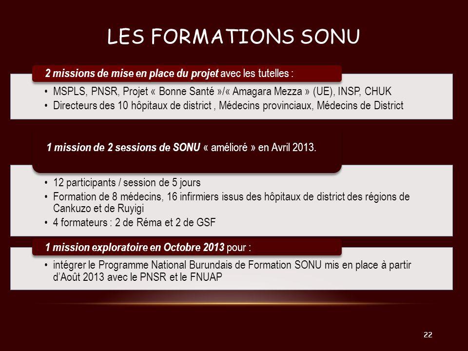 Les Formations sonu MSPLS, PNSR, Projet « Bonne Santé »/« Amagara Mezza » (UE), INSP, CHUK.