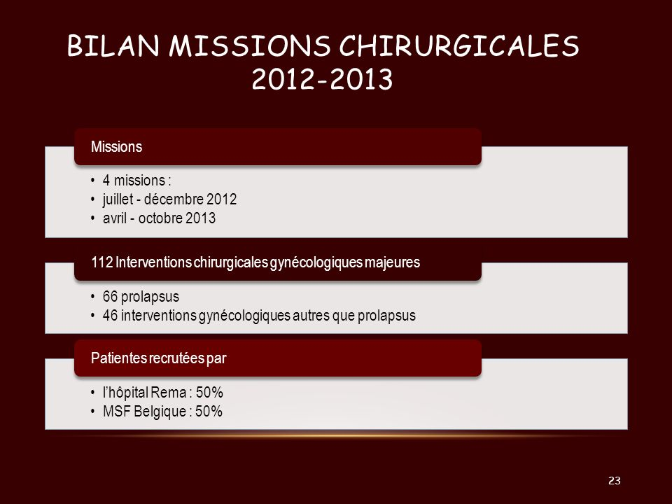 Bilan Missions chirurgicales 2012-2013