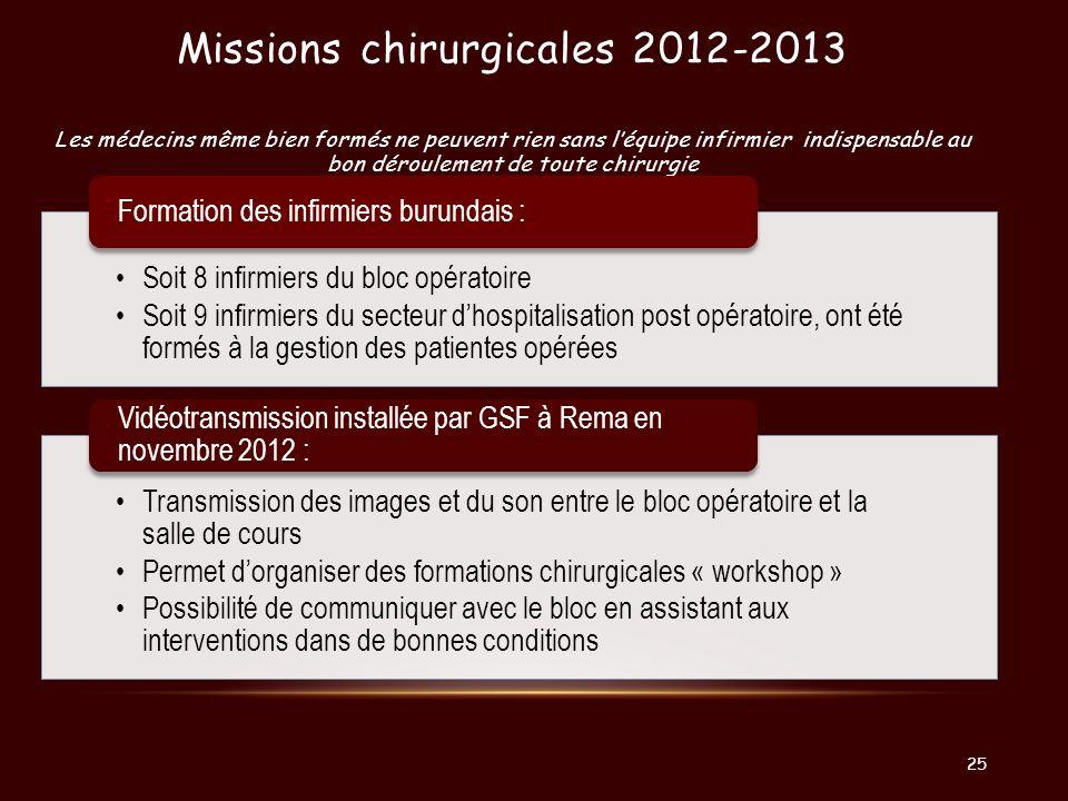 Missions chirurgicales 2012-2013 Les médecins même bien formés ne peuvent rien sans l'équipe infirmier indispensable au bon déroulement de toute chirurgie