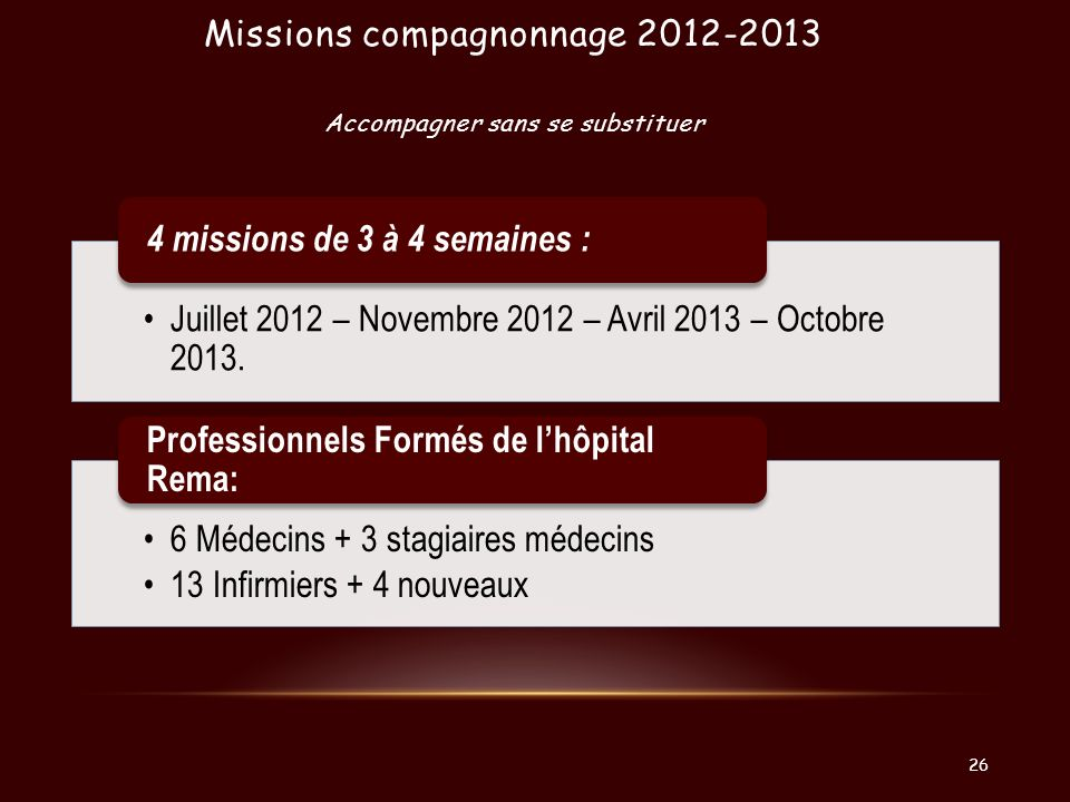 Missions compagnonnage 2012-2013 Accompagner sans se substituer