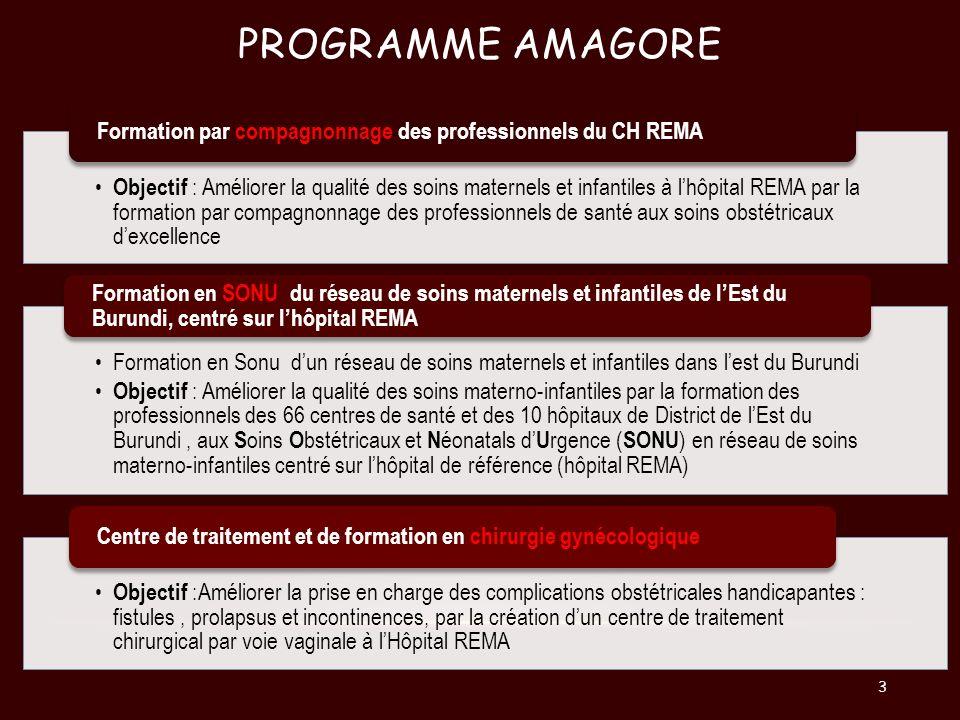 Programme amagore