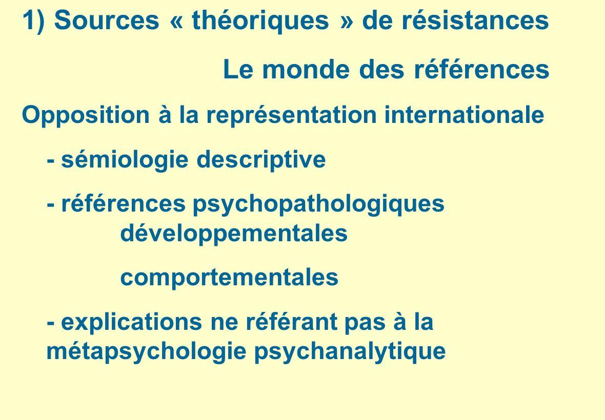 Sources « théoriques » de résistances Le monde des références