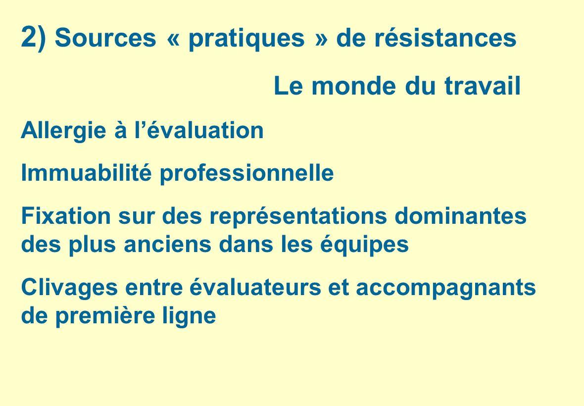 2) Sources « pratiques » de résistances