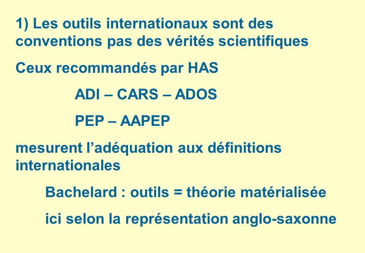 1) Les outils internationaux sont des conventions pas des vérités scientifiques