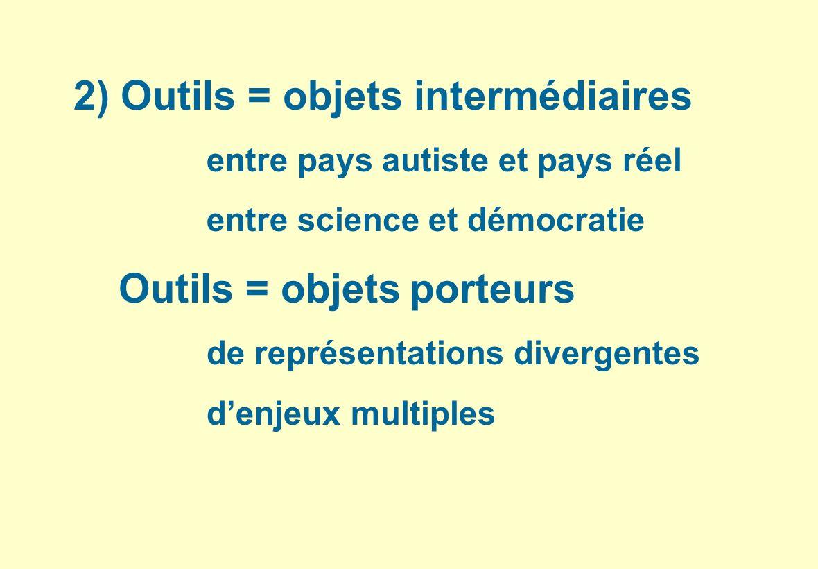 2) Outils = objets intermédiaires