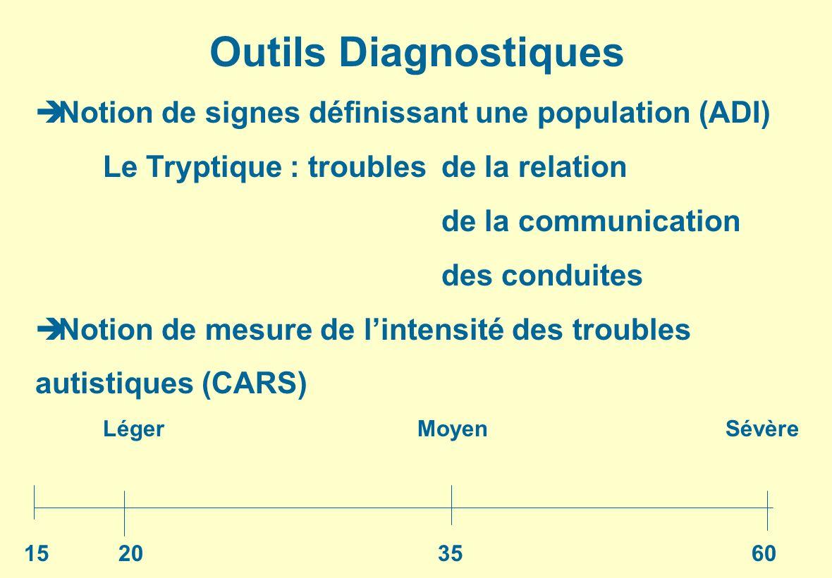 Outils Diagnostiques Notion de signes définissant une population (ADI)