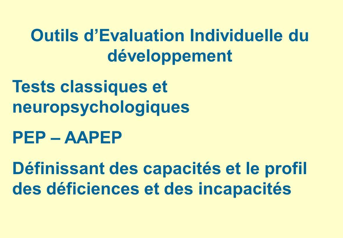 Outils d'Evaluation Individuelle du développement