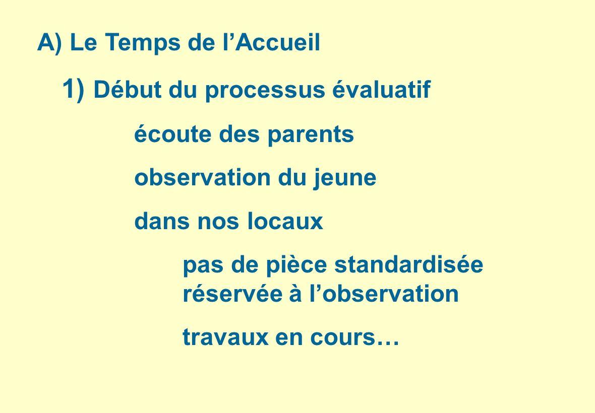 Début du processus évaluatif