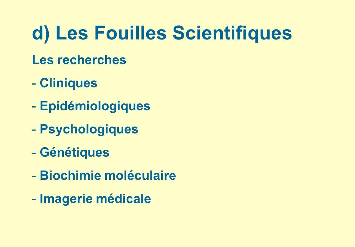 d) Les Fouilles Scientifiques