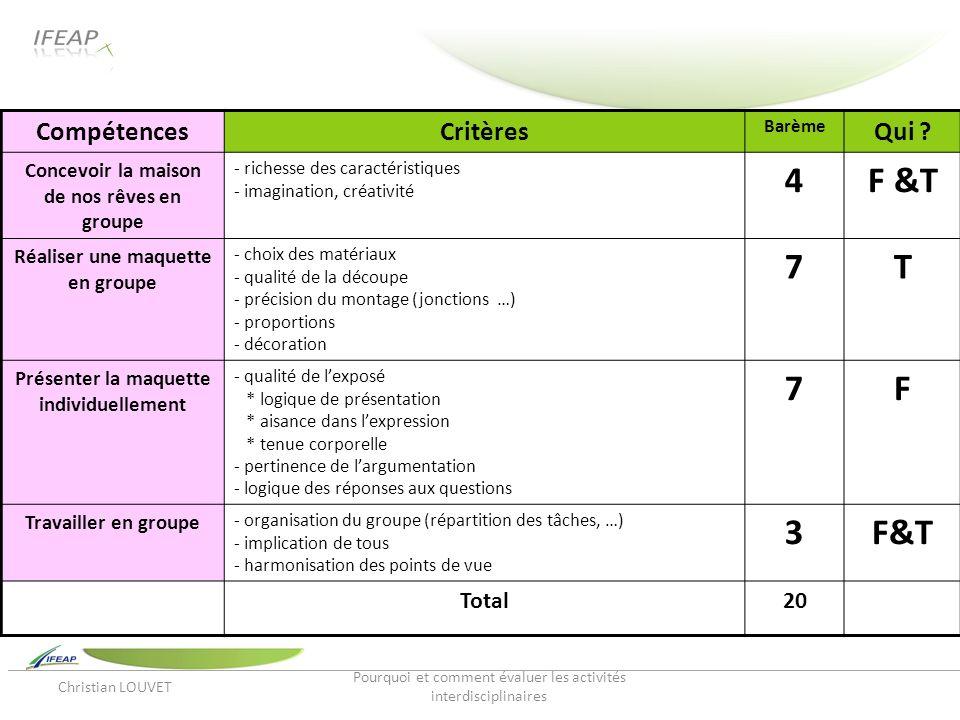 4 F &T 7 T F 3 F&T Compétences Critères Qui Total 20