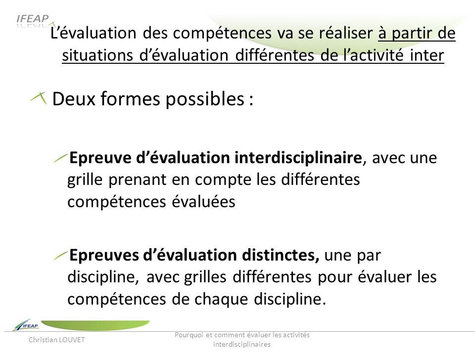 Pourquoi et comment évaluer les activités interdisciplinaires