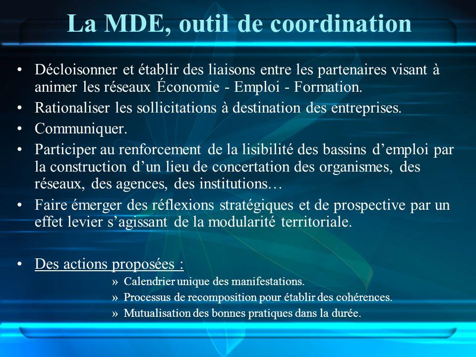 La MDE, outil de coordination