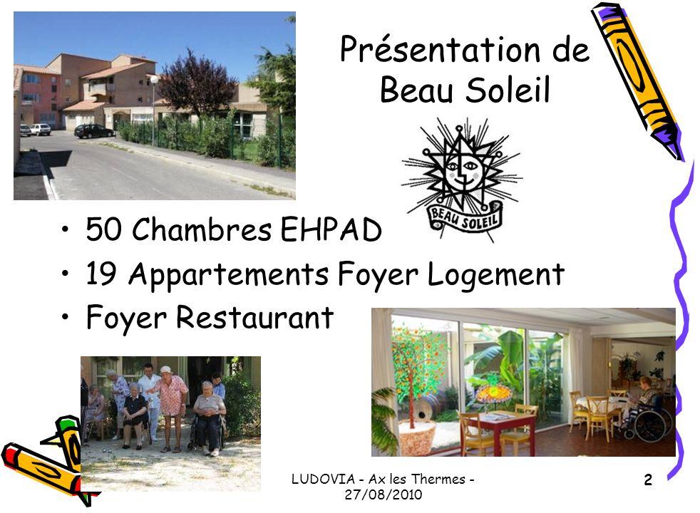 Présentation de Beau Soleil