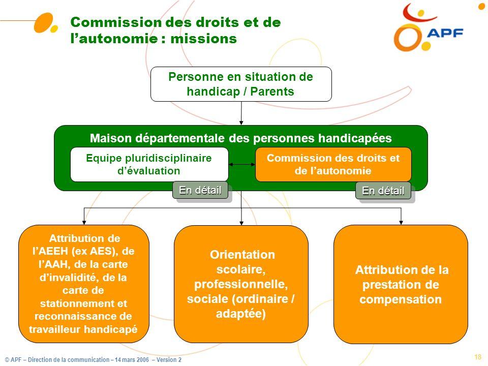 Commission des droits et de l'autonomie : missions
