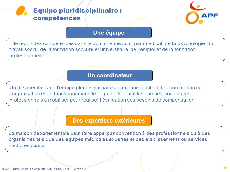 Equipe pluridisciplinaire : compétences