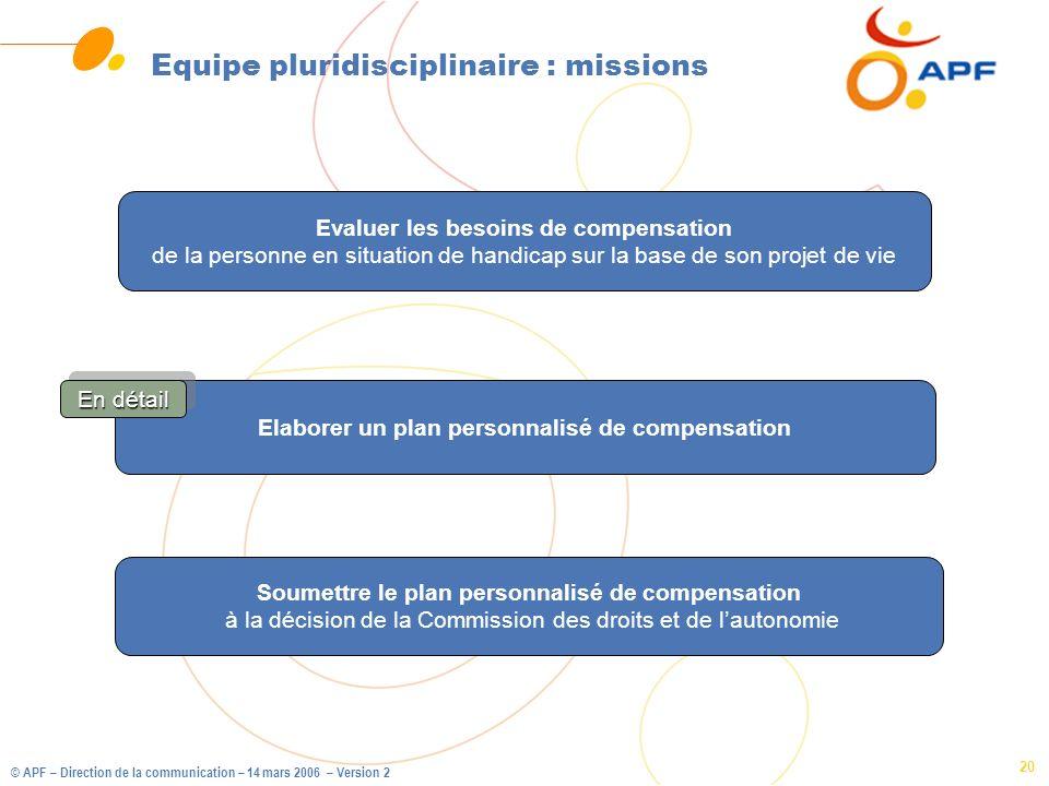 Equipe pluridisciplinaire : missions