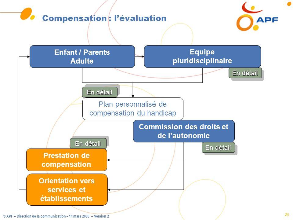 Compensation : l'évaluation
