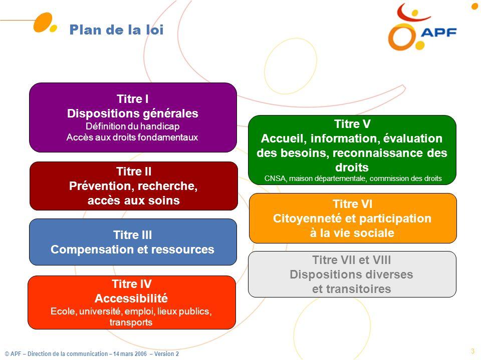Plan de la loi Titre I Dispositions générales Titre V