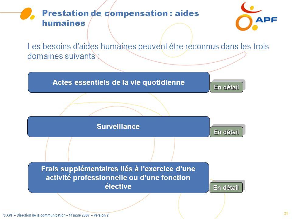 Prestation de compensation : aides humaines