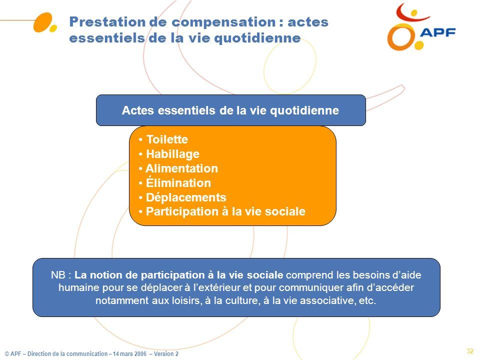 Prestation de compensation : actes essentiels de la vie quotidienne
