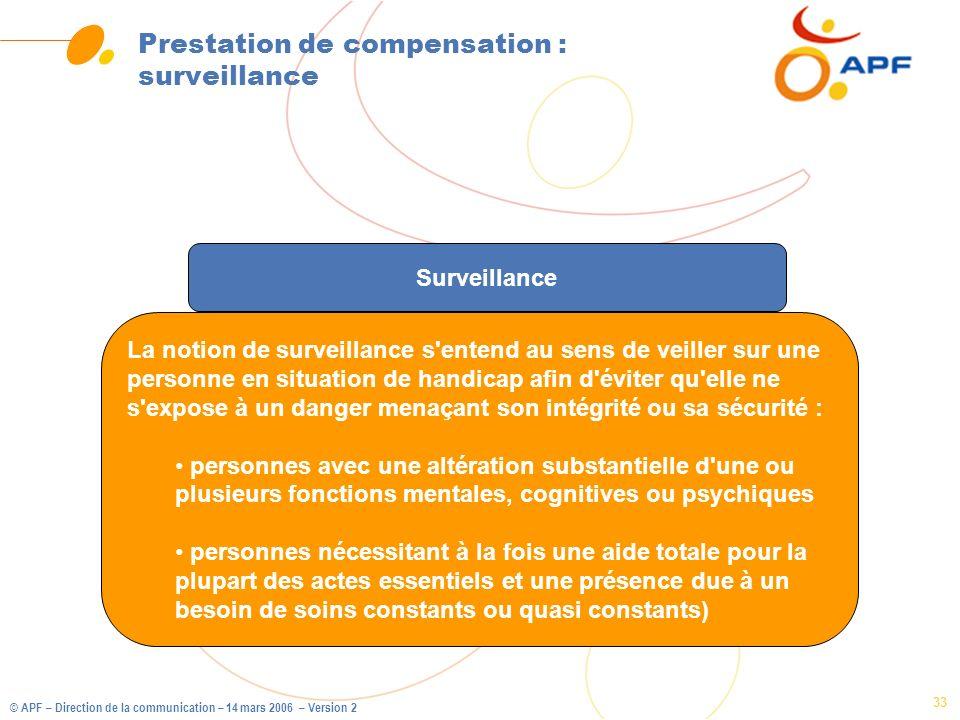Prestation de compensation : surveillance