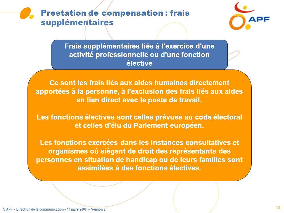 Prestation de compensation : frais supplémentaires
