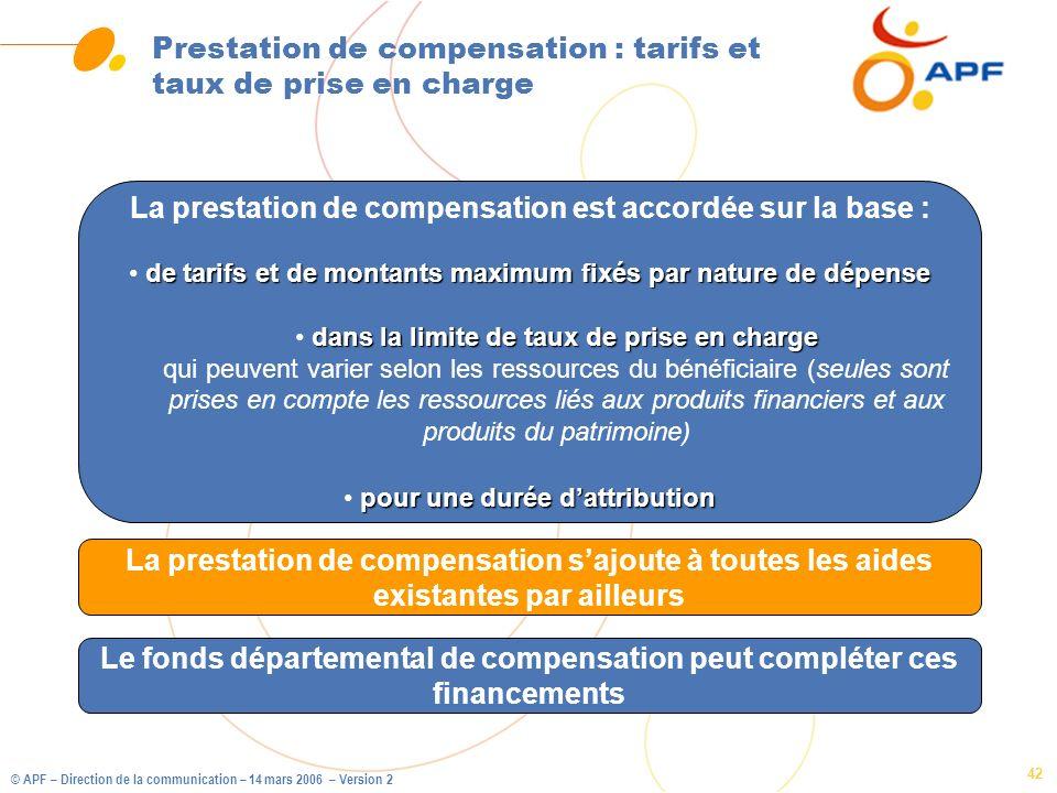 Prestation de compensation : tarifs et taux de prise en charge