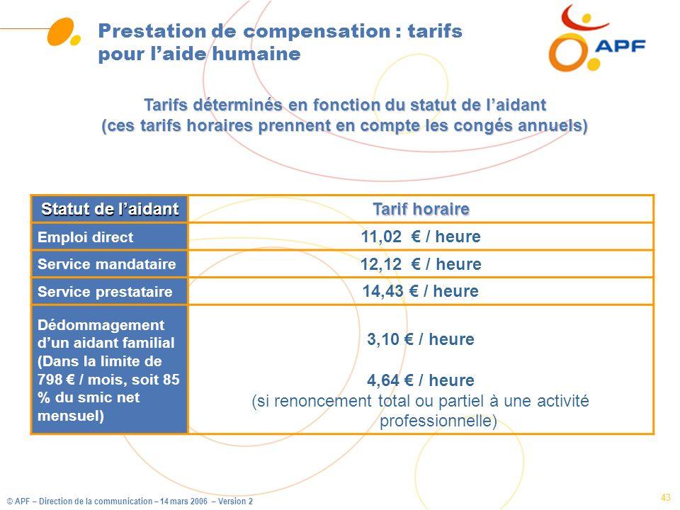 Prestation de compensation : tarifs pour l'aide humaine