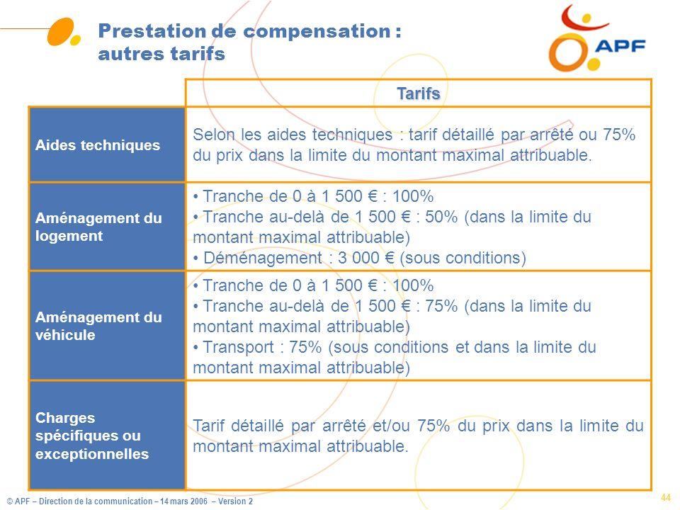 Prestation de compensation : autres tarifs